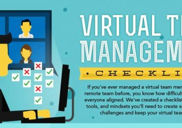 Everything You Need to Successfully Manage a Virtual Team