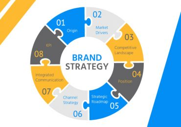 How to Improve Your Company's Brand Strategy